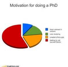 A List Of Dissertation Topics In Law: Good Suggestions